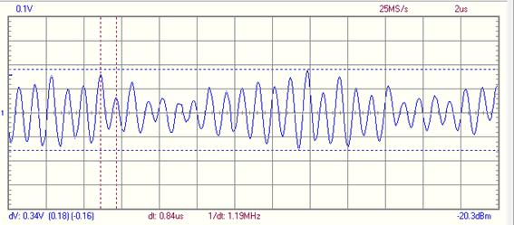Entrada de antena para radio de galena