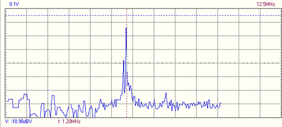 Espectro bien sintonizado de radio de galena