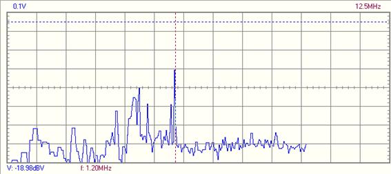 Espectro mal sintonizado de radio de galena