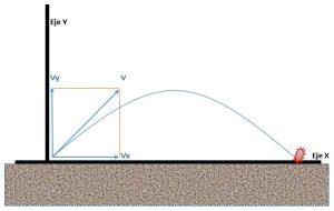 Newton Tiro Parabolico