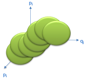 Mecánica Hamiltoniana Avanzada,Teorema de Liouville