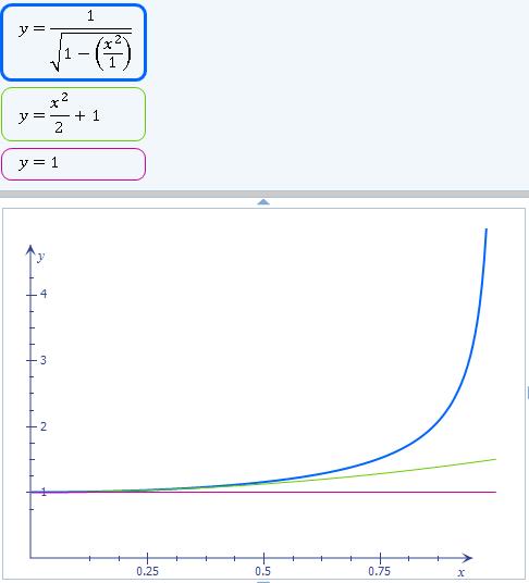 Relatividad especial energía