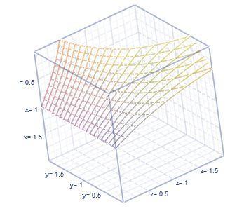 tensor rango 2