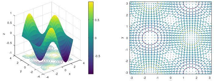 1-Forma diferencial en el plànol 2